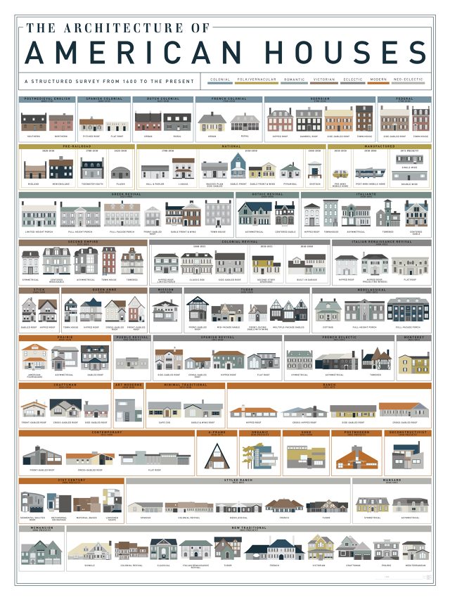 3049094-inline-i-1-300-years-of-american-houses-visualized